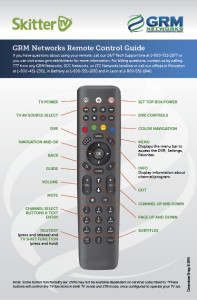 Basic Remote User's Guide