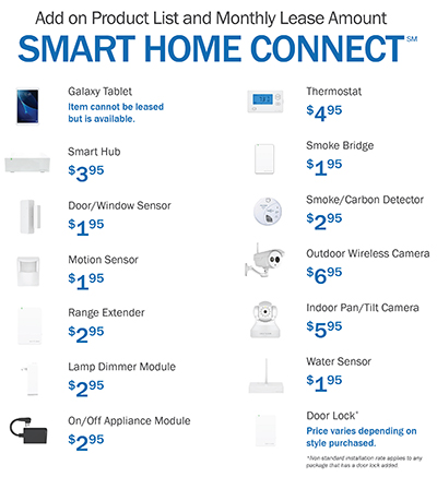 GRM_Smart_Home_Connect_Price_Sheet_TrainingDoc_8.5x11.indd